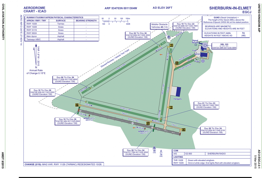 sherburn-plan